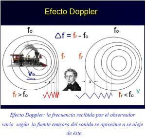doppler_1_1