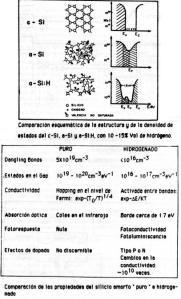 estructuras_silicio
