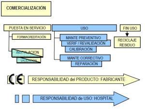 ciclo_de_Vida_postventa