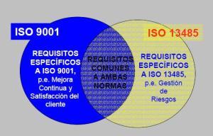 iso_9001_vs_iso_13485