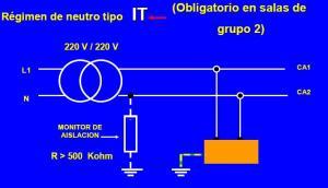 Sistema_IT