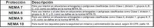 nema_situaciones_arriesgadas_peligrosas